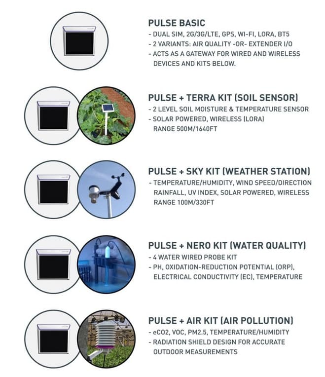 pulse domotica dispositivo - Pulse, Automatización domótica inteligente