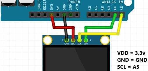 esquema programa OLED