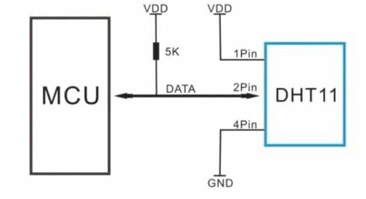 diagrama conexion DHT11 Arduino Uno - DHT11, Cómo configurar este sensor de humedad en un Arduino