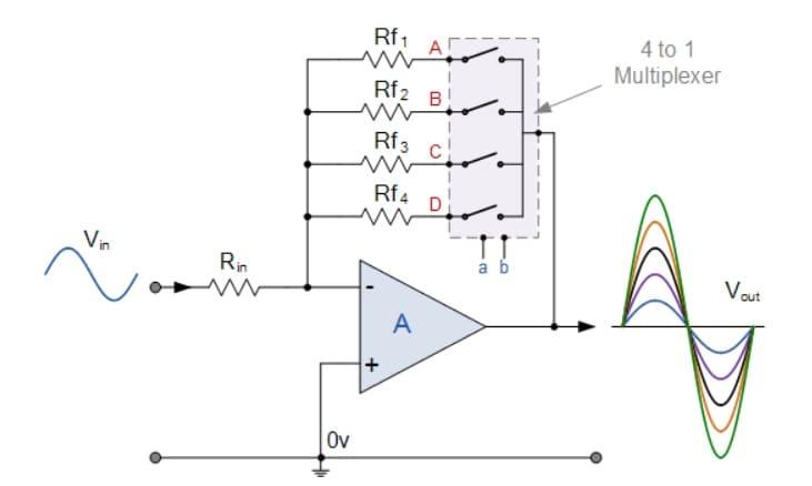 ganancia del amplificador usando el multiplexor - Circuito multiplexor y cómo funciona, tipos y aplicaciones