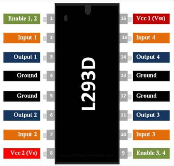 L293D pinout - Controla los motores de corriente continua con el motor L293D IC y Arduino