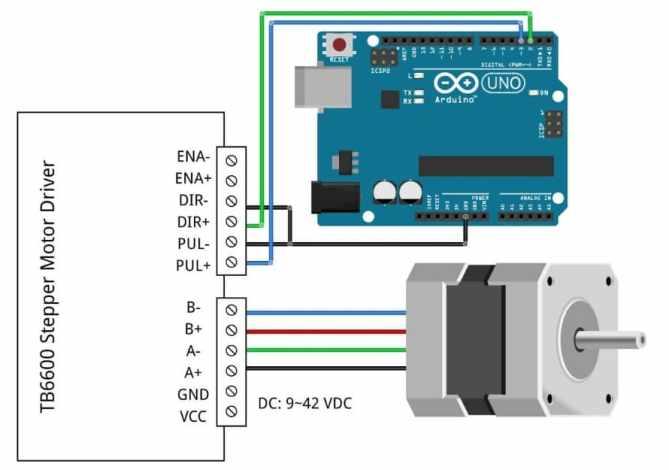 cableado TB6600 con Arduino - Tutorial del TB6600 , Driver de motor paso a paso con  Arduino