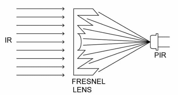sensor infrarojos - Cómo usar el sensor de movimiento HC-SR501 PIR con Arduino