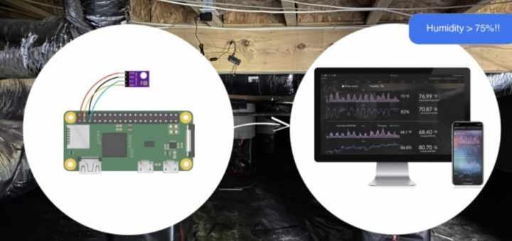 detector de humedad Raspberry Pi