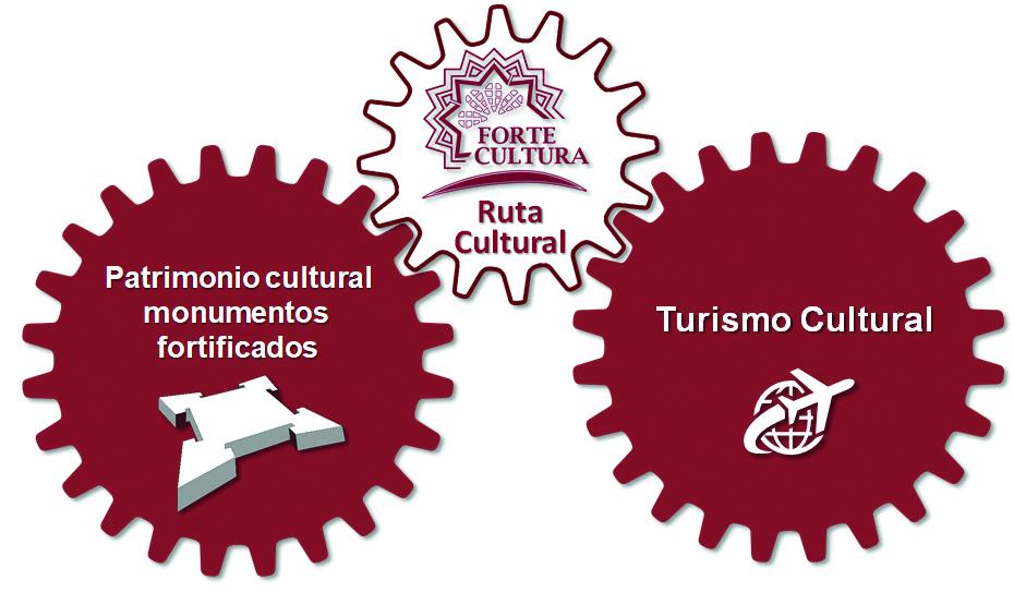 Forte Cultura ejerce de engranaje entre el patrimonio y el turismo cultural.