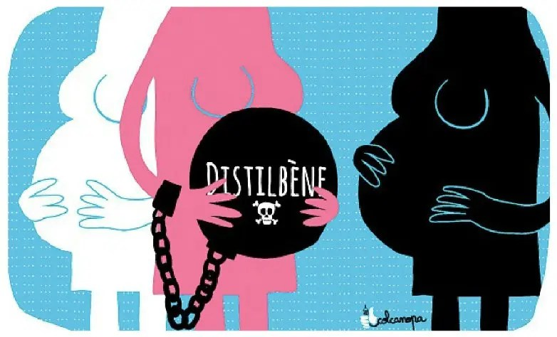 Diethylstilbestrol DES, No Pregnancy, No Motherhood, but a LifeTime Poisonous Ball and Chain to Carry