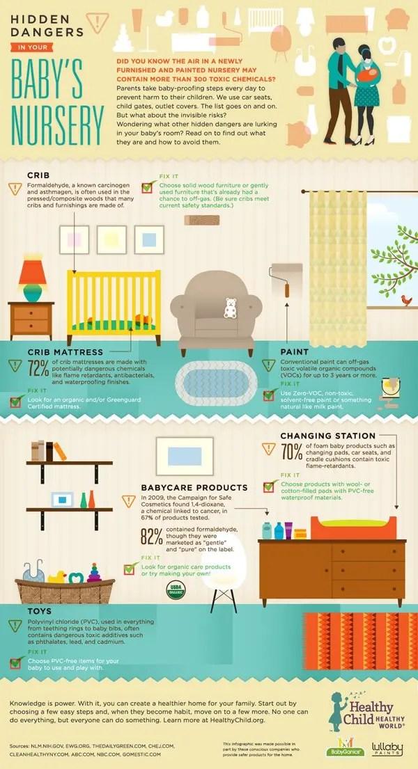 HealthyChild-HiddenDangers infographic