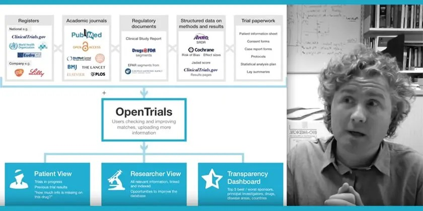 OpenTrials : all available information on all clinical trials