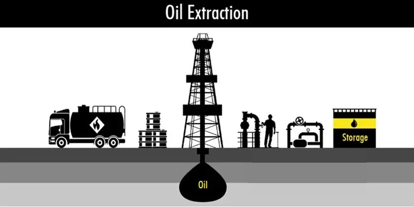 Impact of upstream oil extraction and environmental public health : A review of the evidence