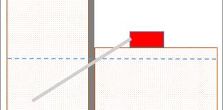 Perforando por debajo del nivel freático, Arrastres, finos, nivel freático ,perforaciónes, procedimiento, seguridad