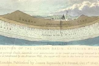 Estratigrafía, historia geológica, tectónica, Londres, London Clay