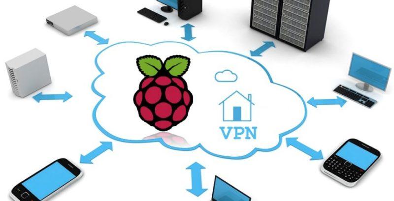 Raspaberry Pi