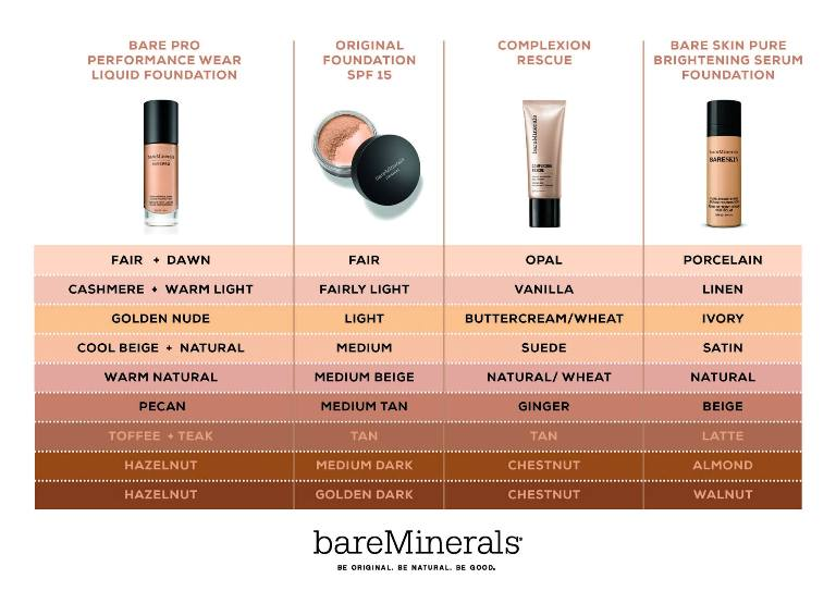 BareMinerals Foundation Shade Chart