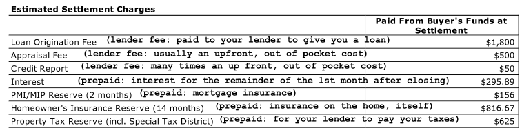 Closing Costs - Lender's Fees and Prepaids