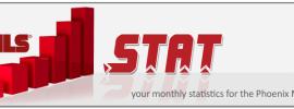 Real Estate Market Statistics April 2015 Phoenix