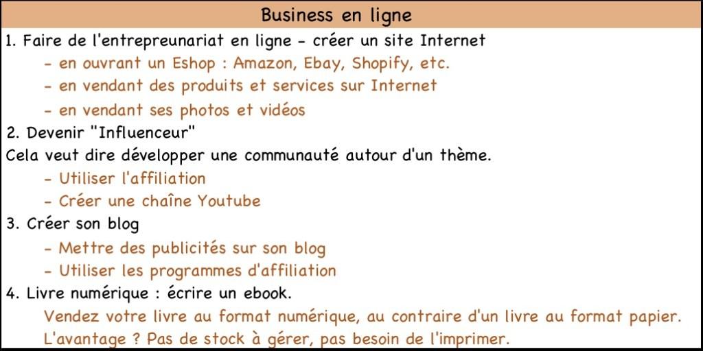Les business en ligne pour avoir un revenu passif