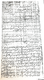 (Sourse : F.I.R. No. 327/139, dated 30 August 1927, Sher Singh (Udham Singh) vs State in the Register of FIR's for the year 1927 at City Kotwali, Amritsar. )