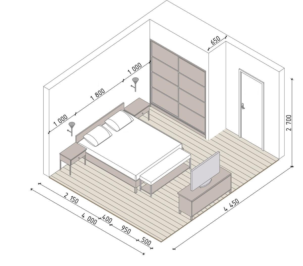 как расставить мебель в квадратной спальне