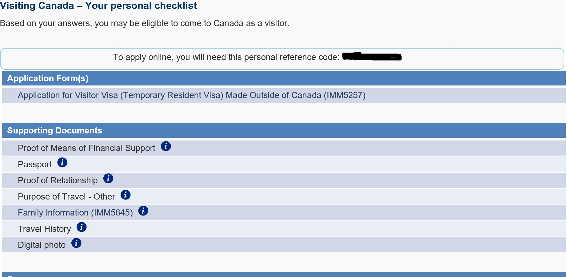 How To Apply For Canadian Visitor Visa Step By Step Guide