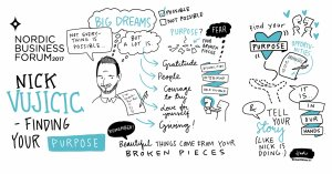 Sketchnotes of Nick Vujicic's speech