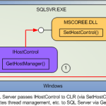 Hosting the .NET Runtime in SQL Server 2005