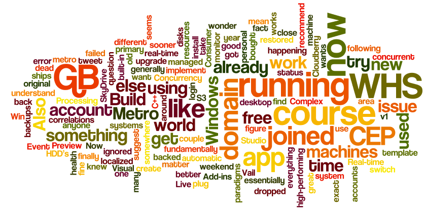 Creating Word Maps / Word Clouds – Amit Bahree's (useless?) insight!
