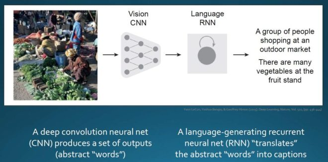 AI Layering neural networks