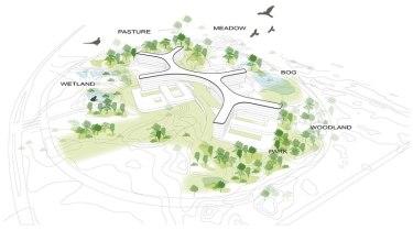 New North Zealand Hospital by C.F. Møller - Landscape diagram