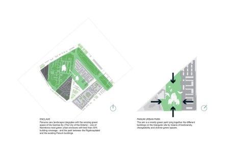 Maersk Building for University of Copenhagen by C.F. Møller - landscape diagram