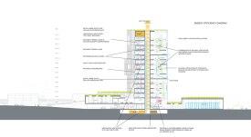 Maersk Building for University of Copenhagen by C.F. Møller - section diagram energy