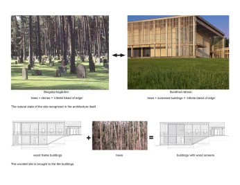 Won Dharma Center by hanrahan Meyers architects - concept diagram