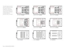 Mont Laurier Multifunctional Theatre by Les architectes FABG - Hall Configuration matrix
