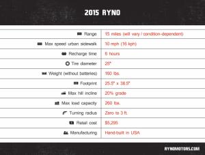 ryno-003