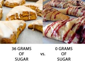SugarComparison
