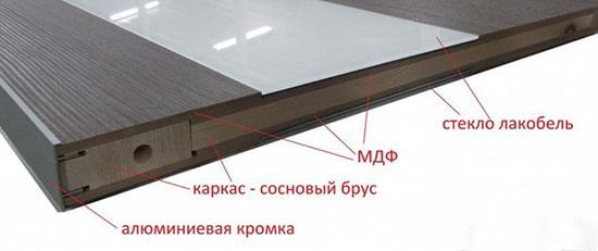 Design af skjolddør
