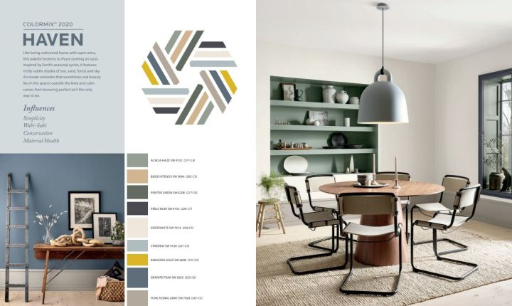 Sherwin-Williams Color Forecast Palette Haven