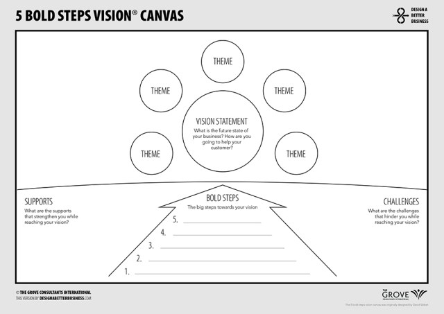 DBB 5 Bold Steps Vision Canvas