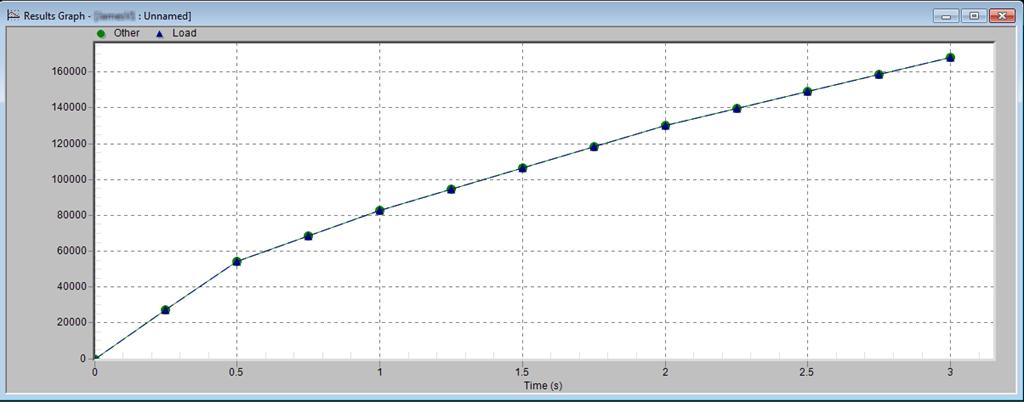 Simulation | Export Presentation to Spreadsheet Tip