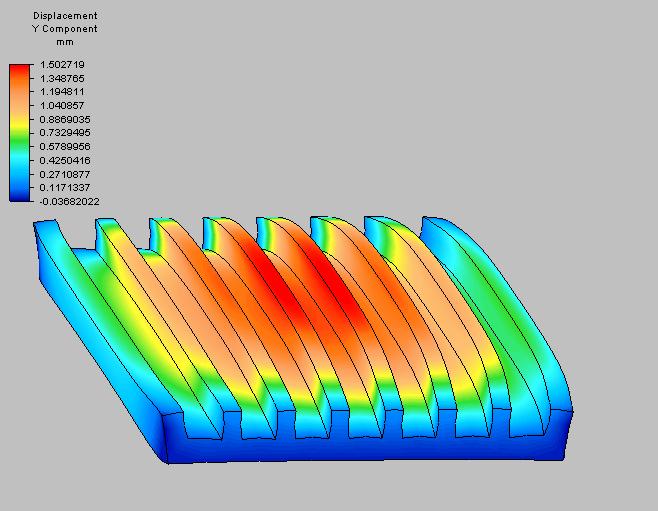 Simulation | Add a Little Heat