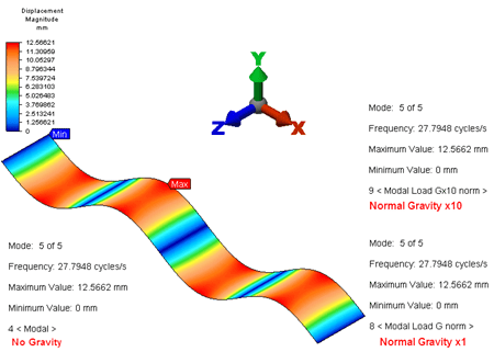 Autodesk Simulation Mechanical Modal Analysis - Affects of Normal Gravity