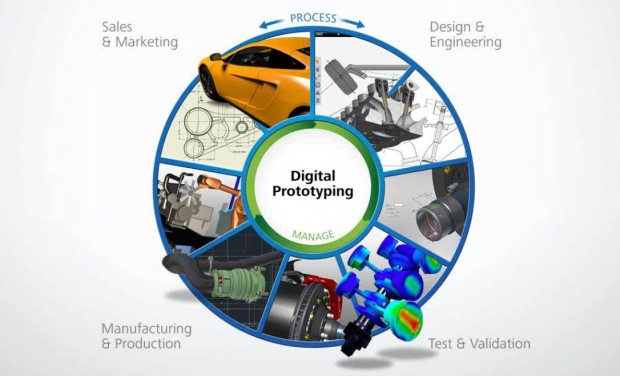 Autodesk 2015 Product & Factory Design Suites Marketing Wheel