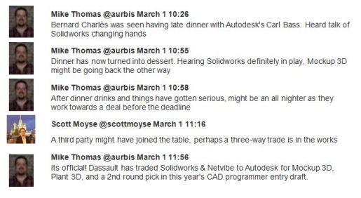 CADCenter Fake Twitter feed - Autodesk to acquire Solidworks & Netvibe in exchange for Plant 3D & Mockup 3D