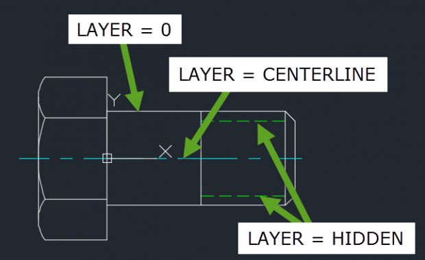 AutoCAD Block Layer Definition