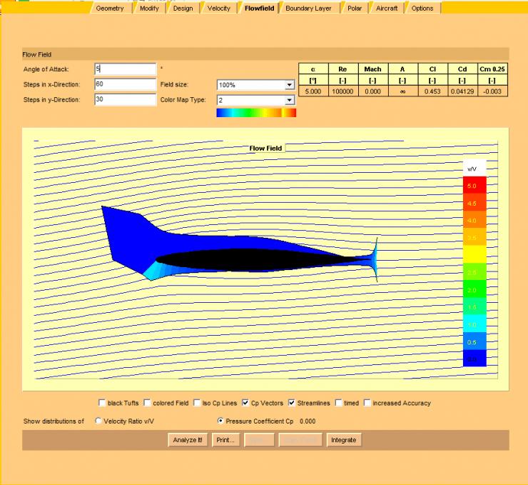 Airfoil Analysis Java Tools