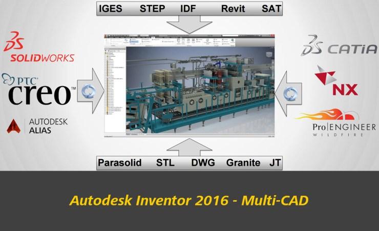 Autodesk Inventor 2016 Multi-CAD