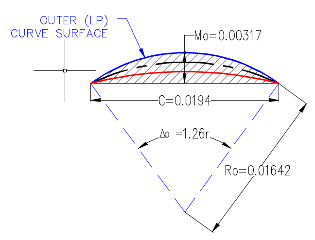 CAD Curve Area Calculations Outer