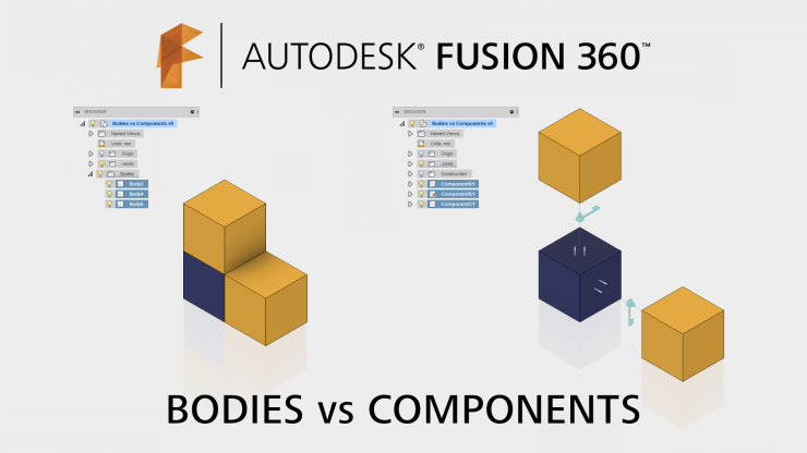Fusion 360 Bodies and Components
