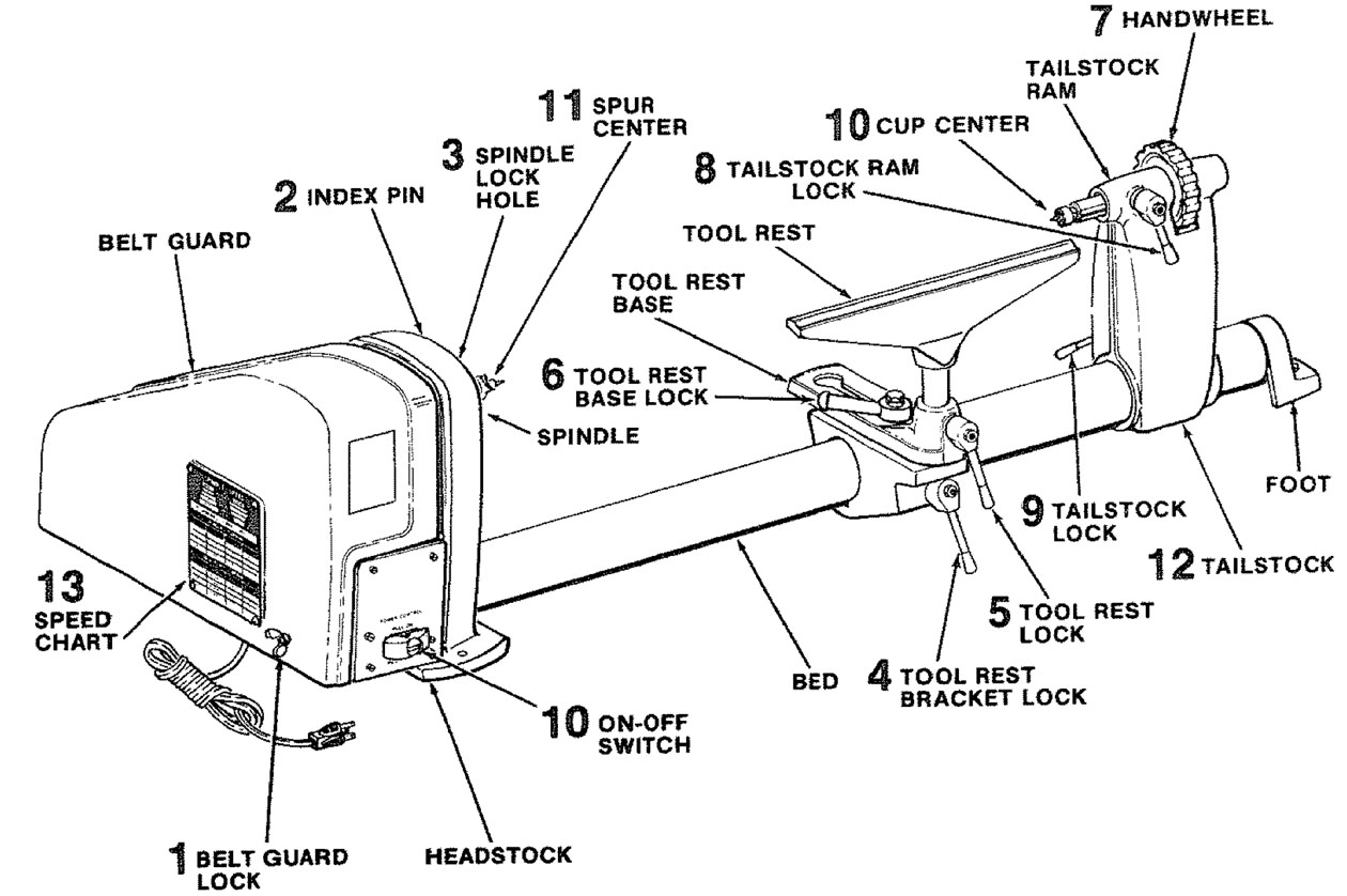 Diagram Of Lathe