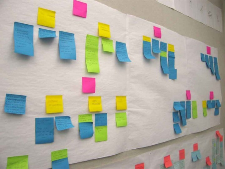 User Research: AFFINITY DIAGRAMS