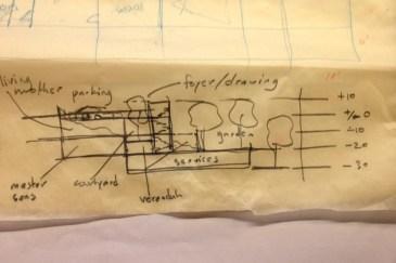 conceptual section